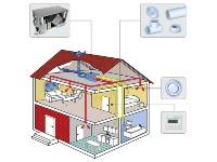 Вентиляционные системы в частном доме с рекуперацией энергии