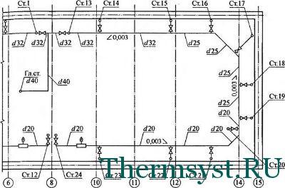 Проектирование и расчет системы отопления дома