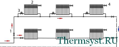 Проектирование систем отопления дома