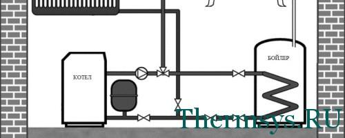 Электрический бойлер для нагрева воды
