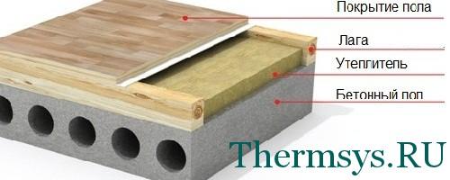 утеплить бетонный пол