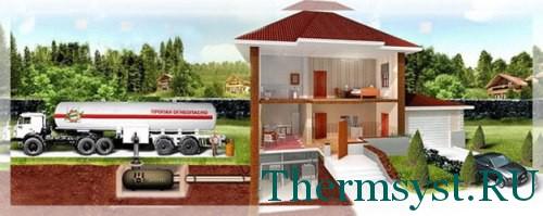 Автономное газоснабжение загородного дома
