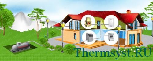 Стоимость газификации дома